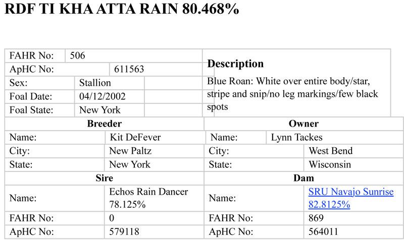 FAHR Stallion RDF Ti Kha Atta Rain